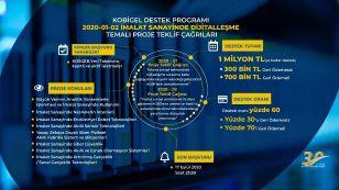 KOBİ Gelişim Destek Programı (KOBİGEL)  Bilgilendirme Semineri