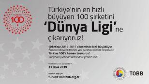 """TOBB, Türkiye'nin en hızlı büyüyen firmalarının küresel vitrinde daha görünür olması ve güçlenmesi için harekete geçti. Türkiye 100 yarışması ile en hızlı büyüyen firmalar belirlenecek. Bu firmaların başarı öyküleri genç girişimciler için örnek oluştururken, TOBB'un desteği ile bu firmalara uluslararası düzeyde görünürlük kazandırılıp, söz konusu firmaların küresel bağlantıları kuvvetlendirilecek. TOBB Başkanı Hisarcıklıoğlu, """"Bu yarışma hızla büyüyen şirketlerimiz için çok önemli bir fırsat"""" dedi. Yarışmaya 31 Ocak 2019 tarihine kadar  http://turkiye100.tobb.org.tr adresinden başvuru yapılabilecek.  Başvurular http://turkiye100.tobb.org.tr sitesinden ücretsiz olarak yapılabilir. Son başvuru tarihi 31 Ocak 2019."""